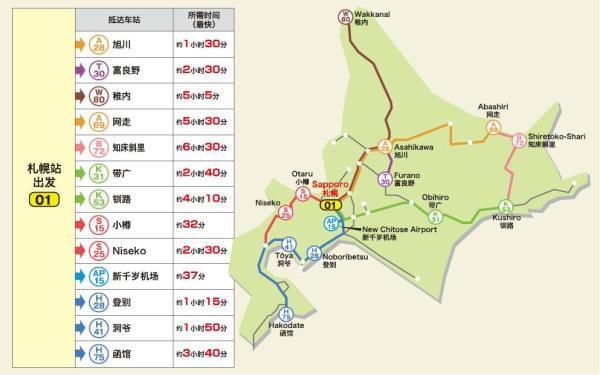 【蜂蜂力荐】jr pass北海道铁路3日/5日/7日周游券(hakkaido rail