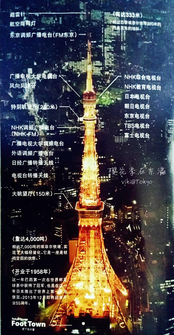 东京塔的夜景没让人失望